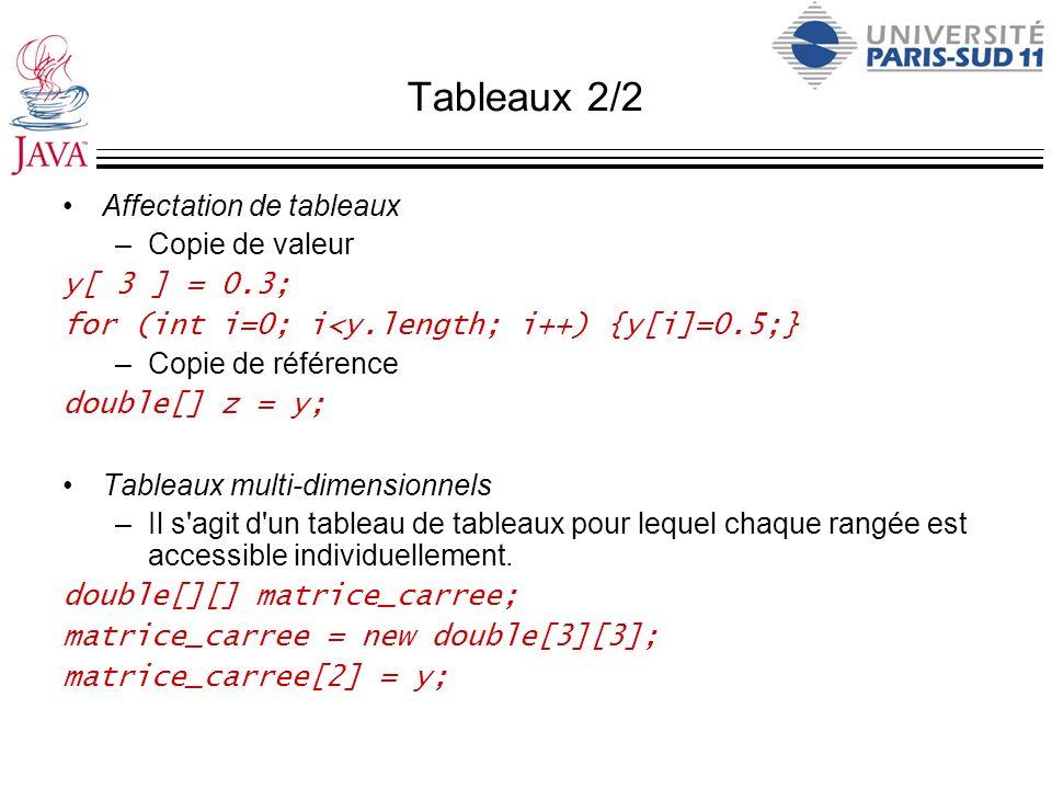 Tableaux 2/2 Affectation de tableaux Copie de valeur y[ 3 ] = 0.3;